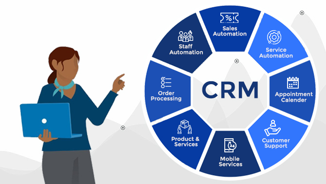 custom CRM software development company delhi India