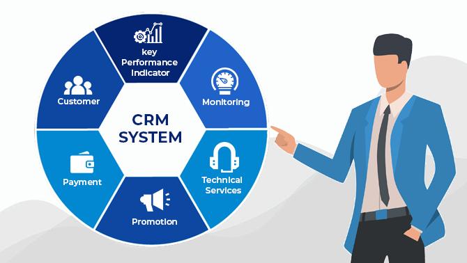 Best Custom CRM Software Development Company