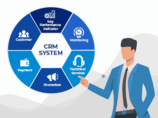 Best Custom CRM Software Development Company
